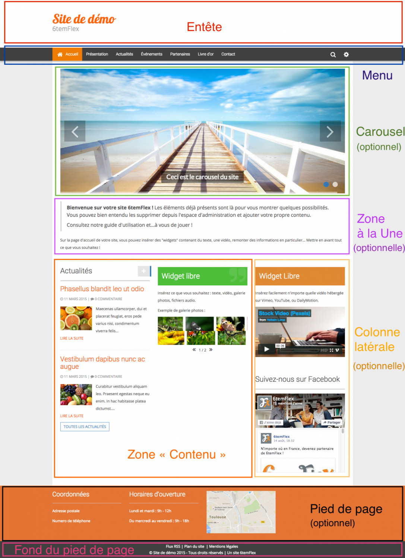 Structure de la page d accueil - 6temFlex - Créer un site Internet ... 35676e324c9c