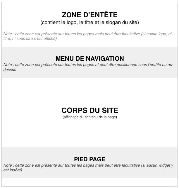 6temflex - template général d'un site internet