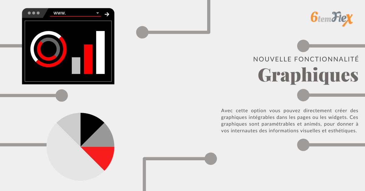 Créez et intégrez des graphiques sur votre site web